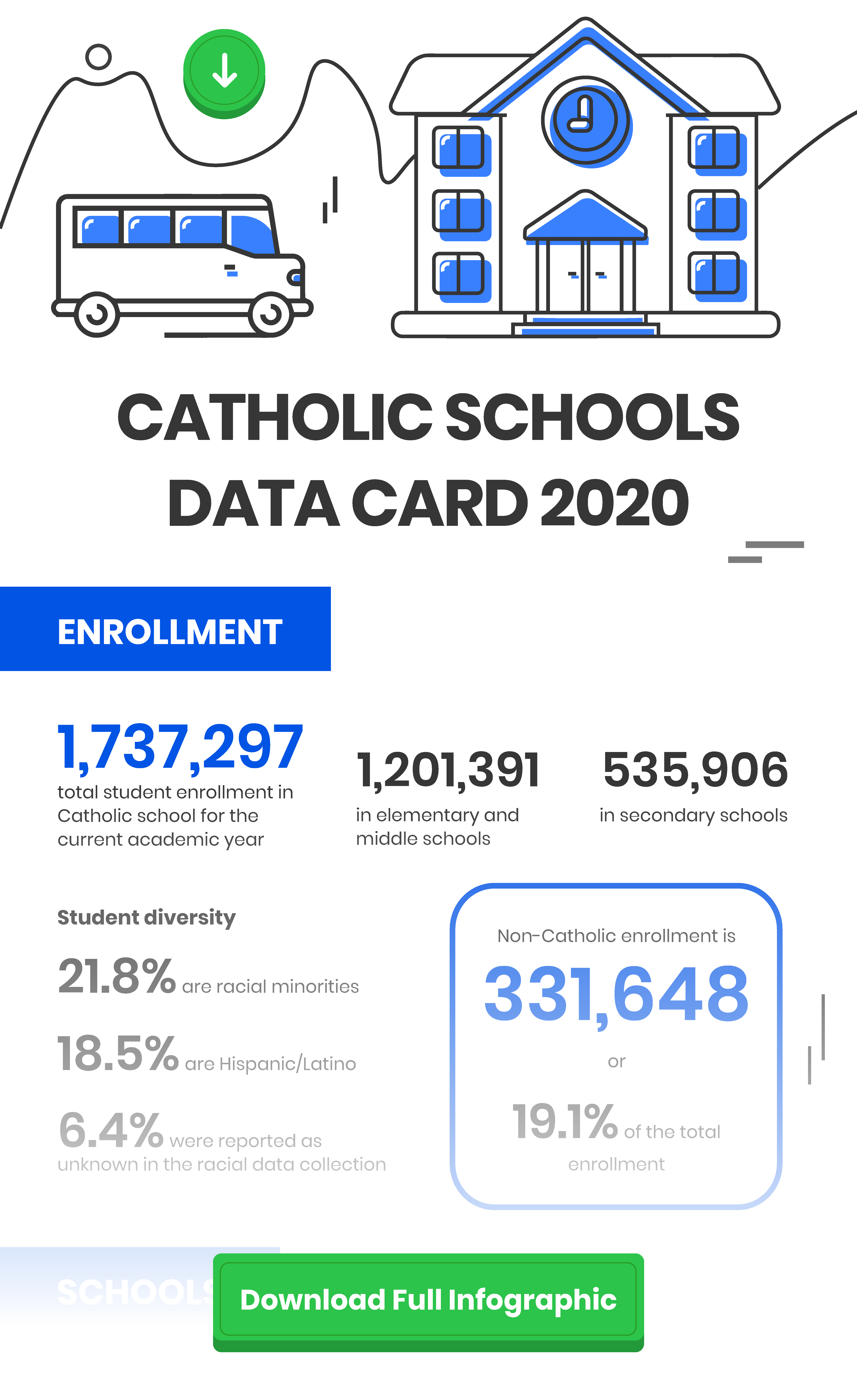 Top Image - Catholic Schools Data Card 2020