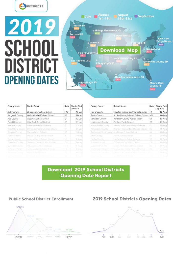 2019 School District Opening Dates - WP