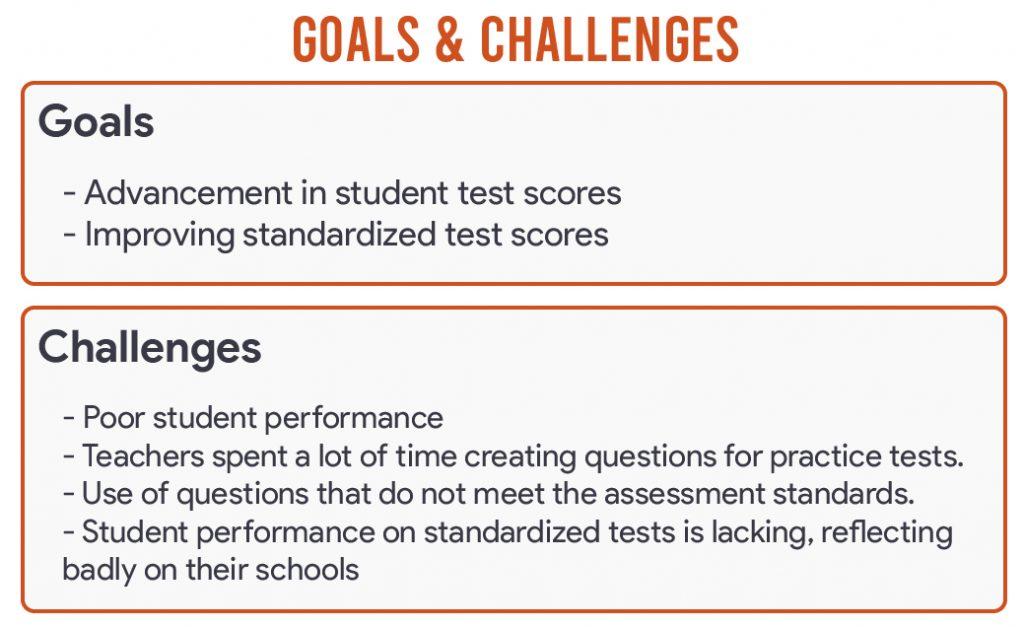 Goals & Challenges