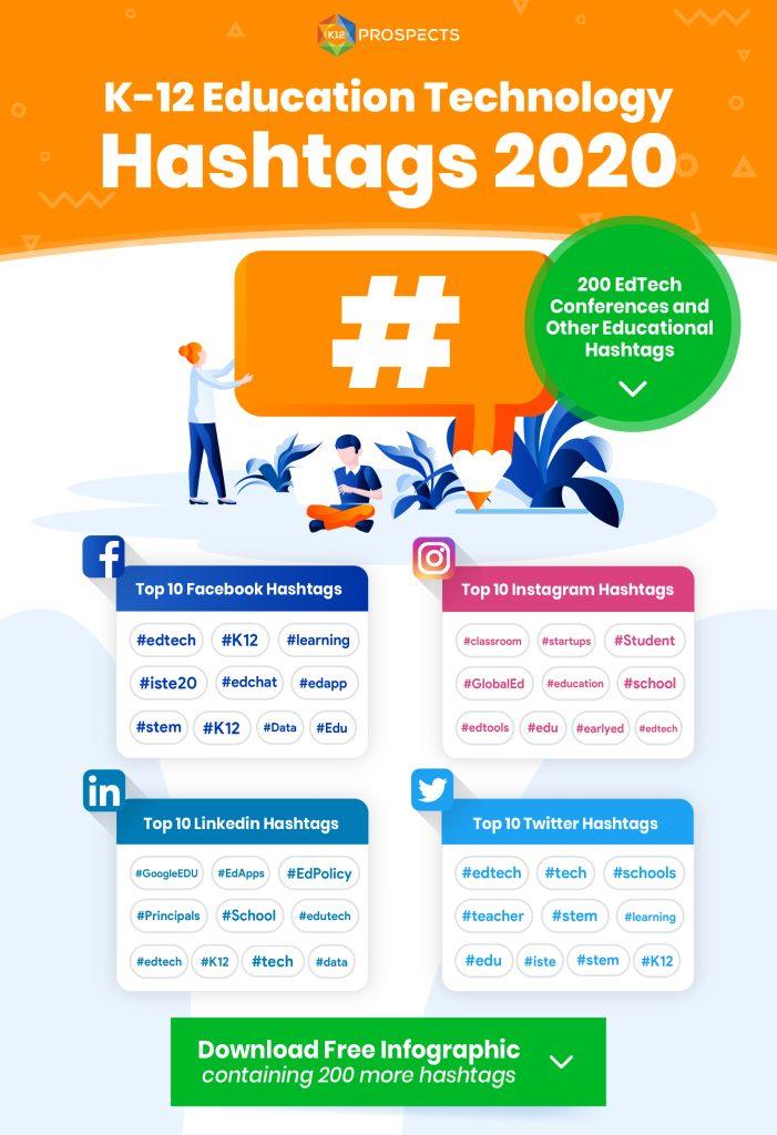 Blog Post - K-12 Education Technology Hashtags 2020